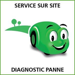 RDT1 – DIAGNOSTIC PANNE – RÉPARATION CÂBLE